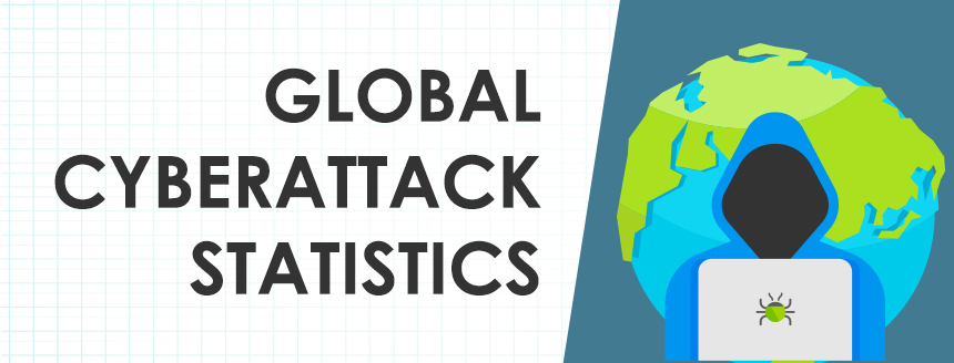 Infographic: Global Cyber Attack Statistics