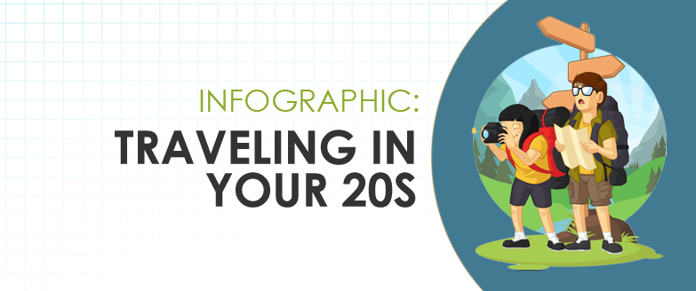 Travel Insurance Facts: Traveling in your 20s