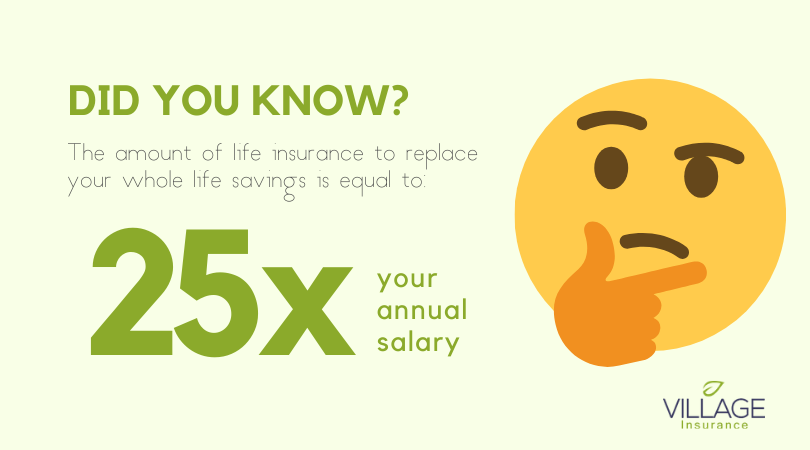Life Insurance Tip from Village Insurance: How much life insurance do you need?