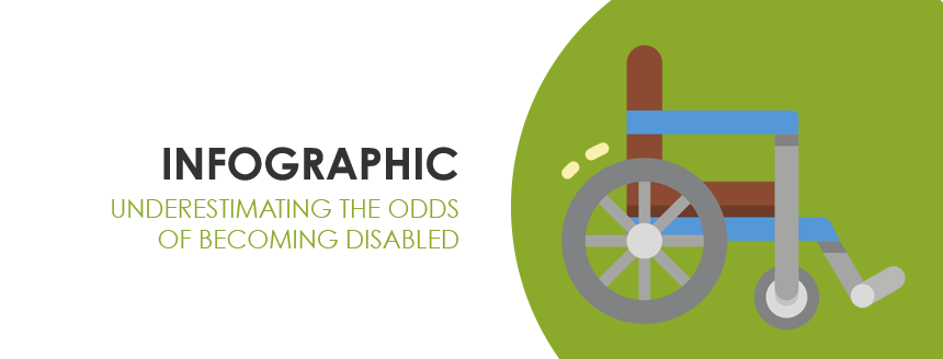 Infographic: Underestimating the Odds of Becoming Disabled