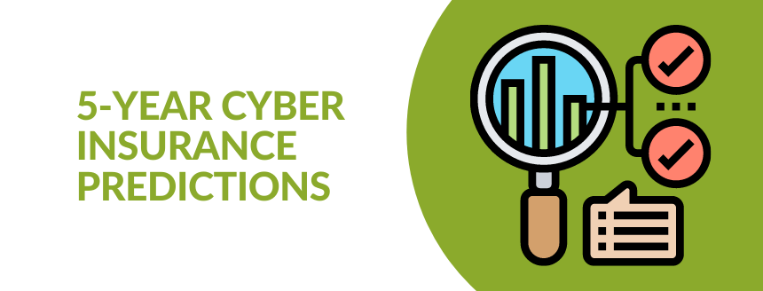Cyber Insurance Outlook in the Next 5 Years