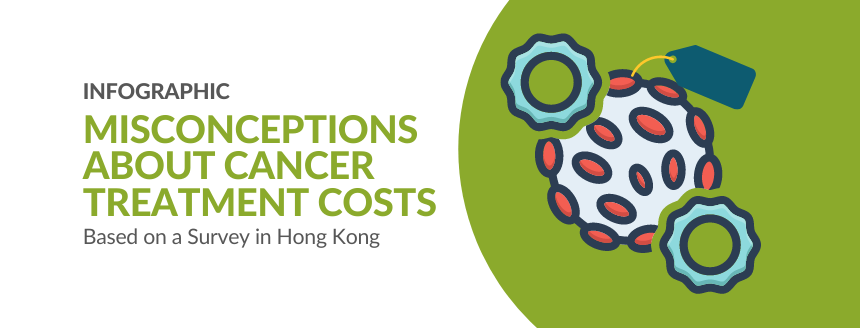 Misconceptions About Cancer Treatment Costs in Hong Kong: A Survey
